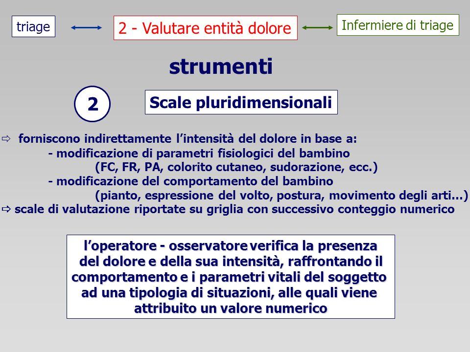 strumenti 2 2 - Valutare entità dolore Scale pluridimensionali triage