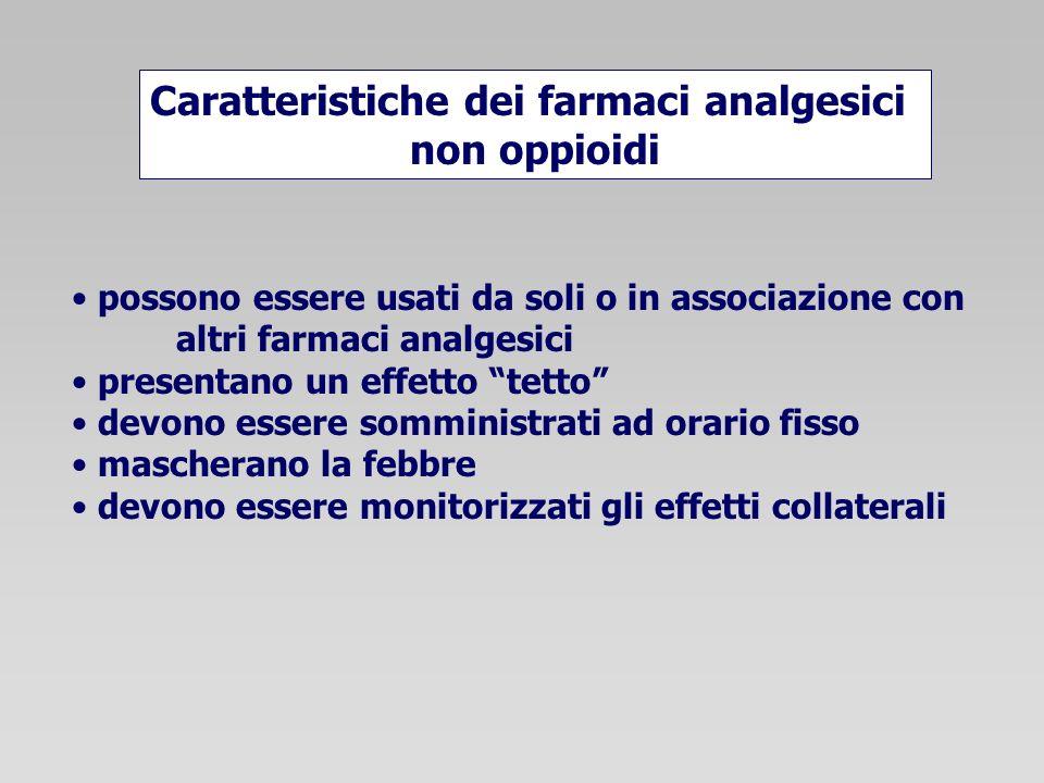 Caratteristiche dei farmaci analgesici