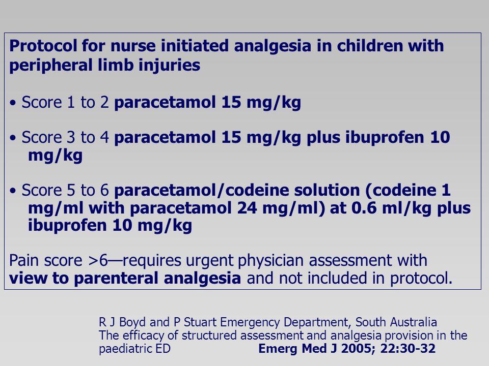 Score 1 to 2 paracetamol 15 mg/kg