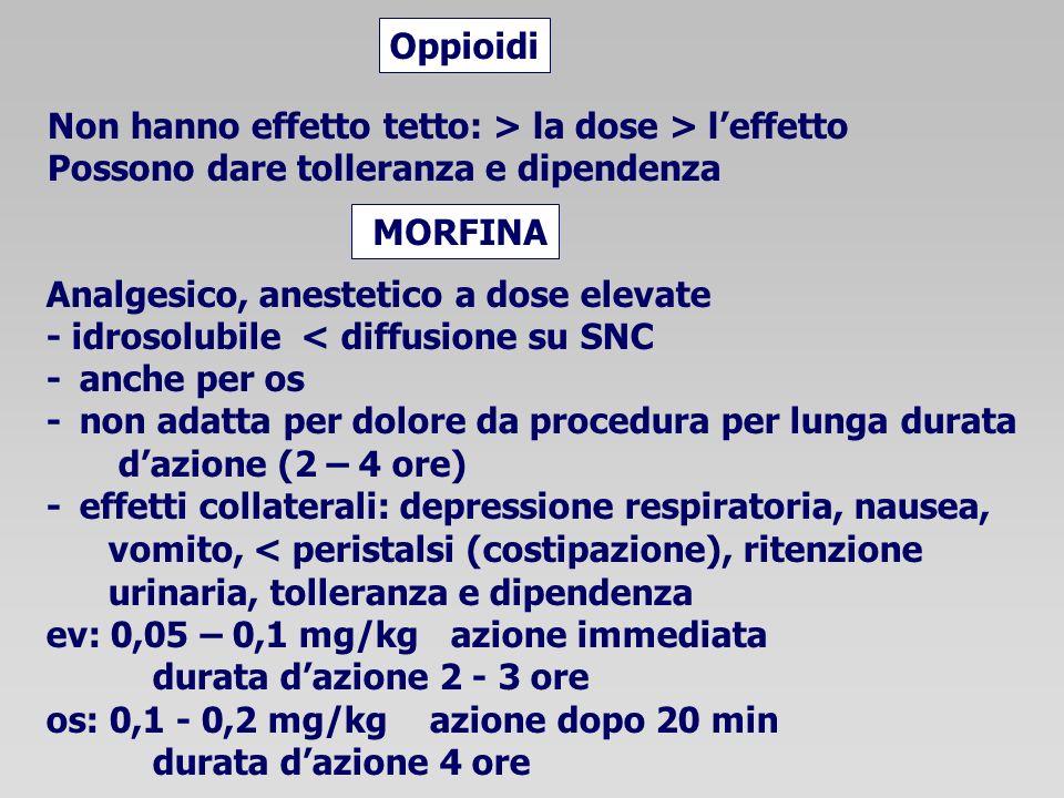 Oppioidi Non hanno effetto tetto: > la dose > l'effetto. Possono dare tolleranza e dipendenza. MORFINA.