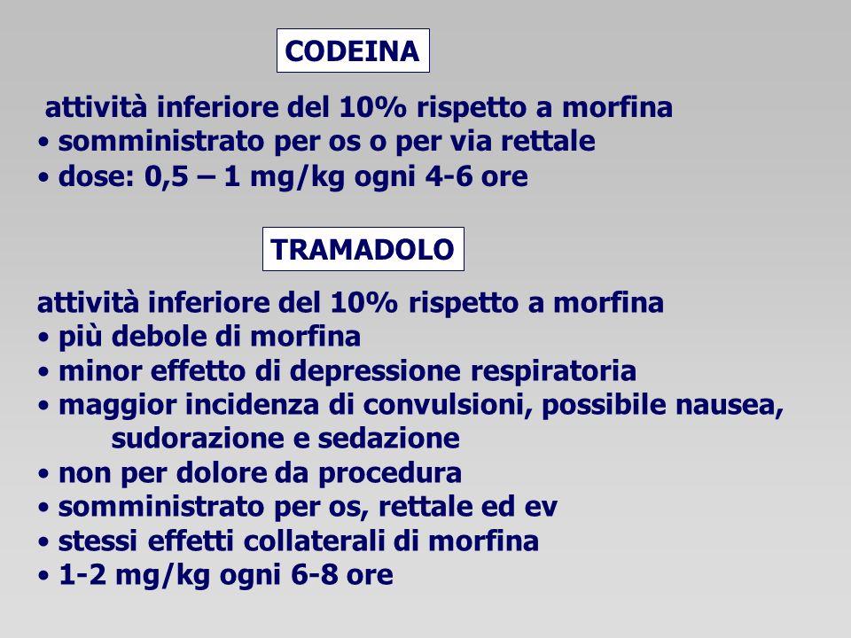 CODEINA attività inferiore del 10% rispetto a morfina. somministrato per os o per via rettale. dose: 0,5 – 1 mg/kg ogni 4-6 ore.