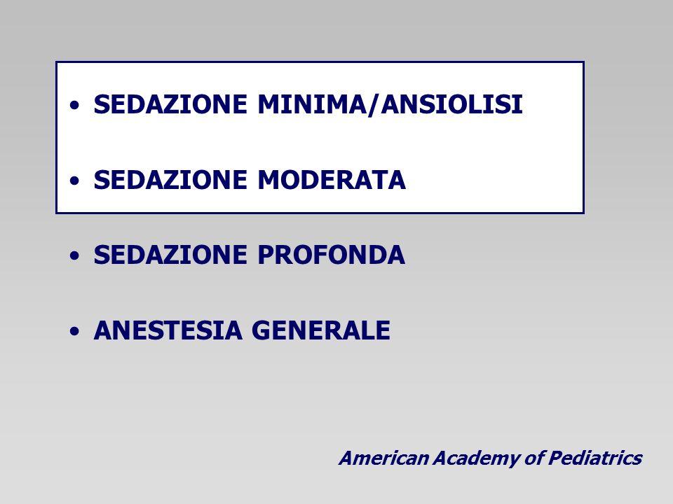 SEDAZIONE MINIMA/ANSIOLISI SEDAZIONE MODERATA SEDAZIONE PROFONDA