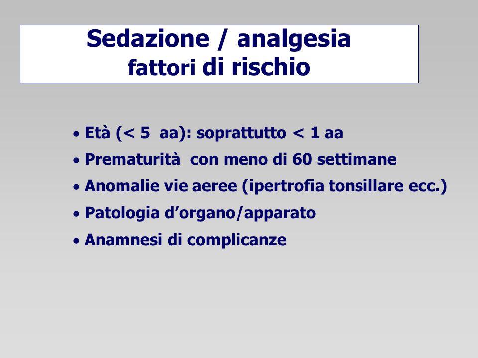 Sedazione / analgesia fattori di rischio