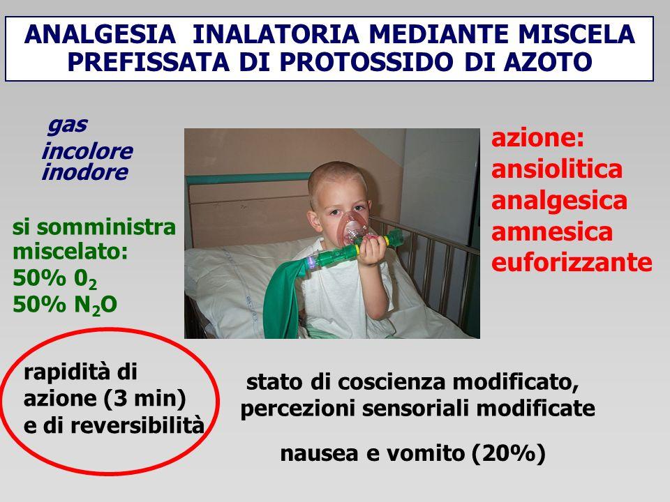 ansiolitica analgesica amnesica euforizzante