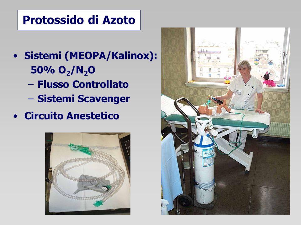 Protossido di Azoto Sistemi (MEOPA/Kalinox): 50% O2/N2O