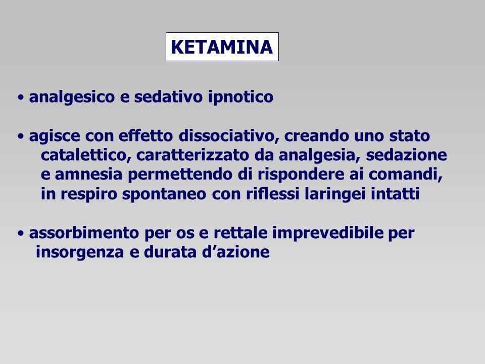 KETAMINA analgesico e sedativo ipnotico