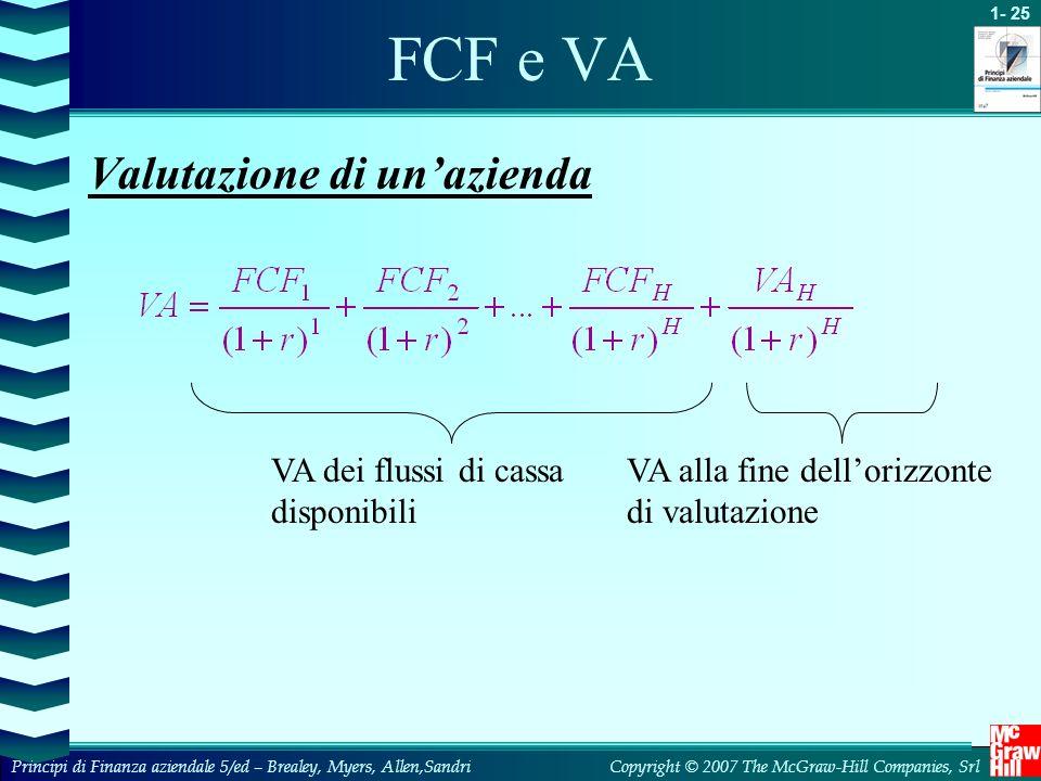 FCF e VA Valutazione di un'azienda VA dei flussi di cassa disponibili