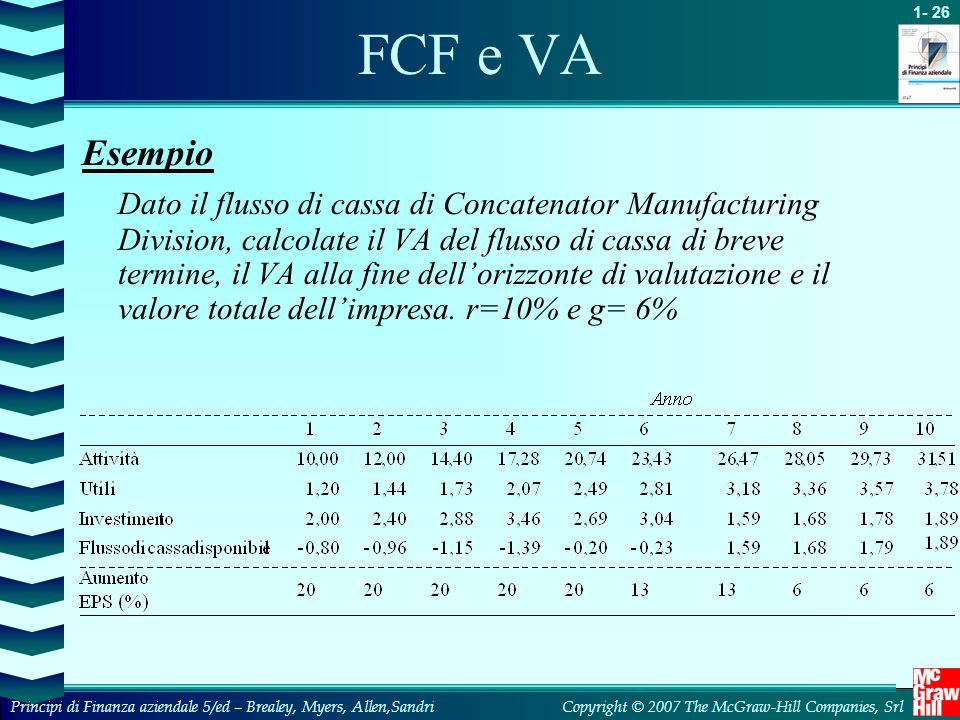 FCF e VA Esempio.