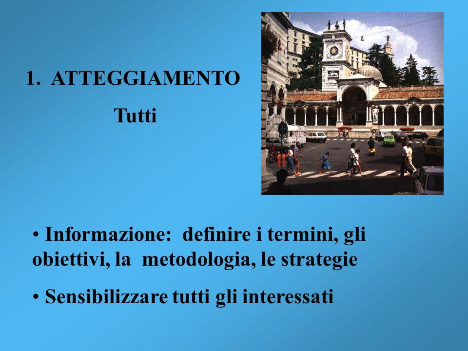 1. ATTEGGIAMENTO Tutti. Informazione: definire i termini, gli obiettivi, la metodologia, le strategie.