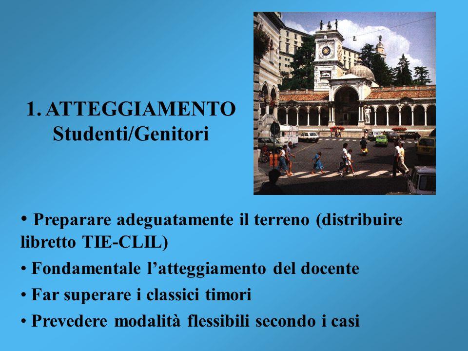 1. ATTEGGIAMENTO Studenti/Genitori