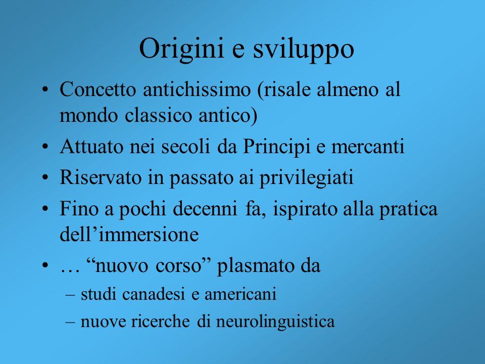 Origini e sviluppo Concetto antichissimo (risale almeno al mondo classico antico) Attuato nei secoli da Principi e mercanti.