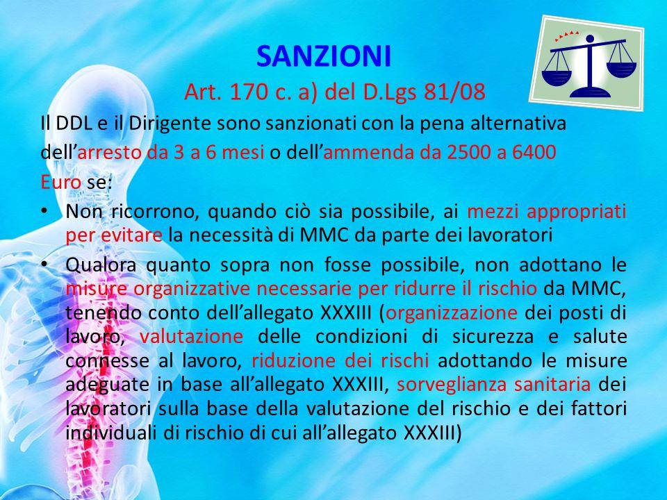 SANZIONI Art. 170 c. a) del D.Lgs 81/08