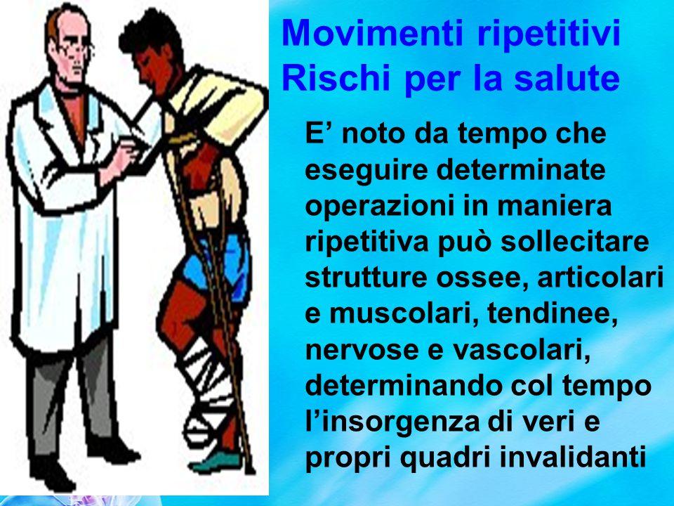 Movimenti ripetitivi Rischi per la salute