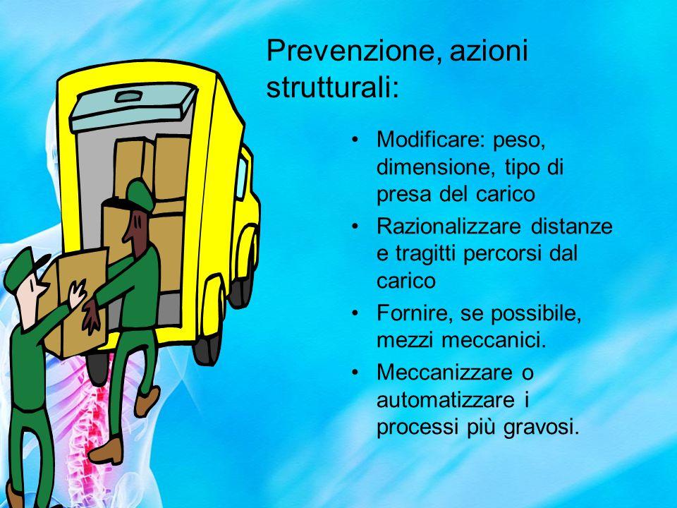 Prevenzione, azioni strutturali: