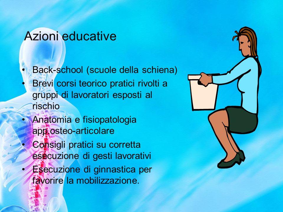 Azioni educative Back-school (scuole della schiena)