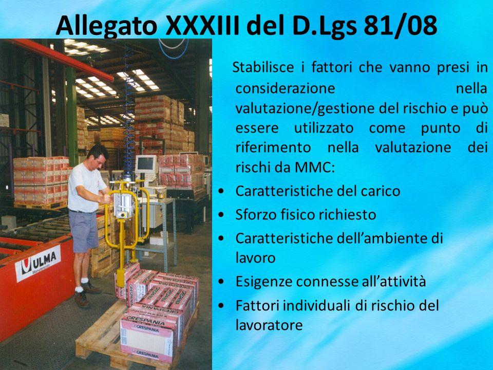 Allegato XXXIII del D.Lgs 81/08