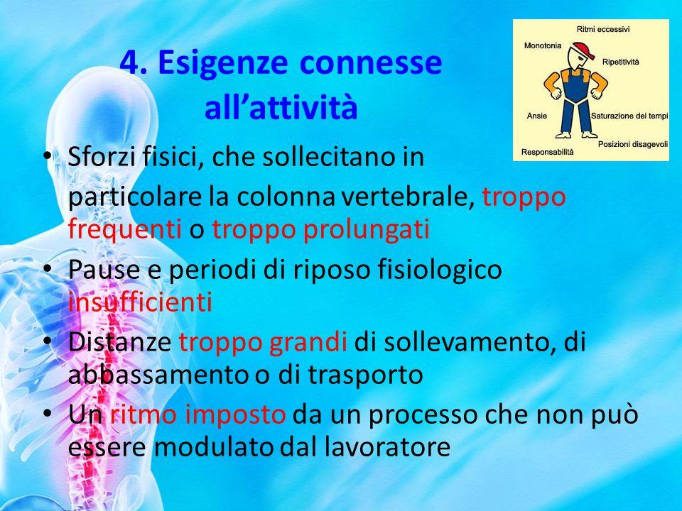 4. Esigenze connesse all'attività