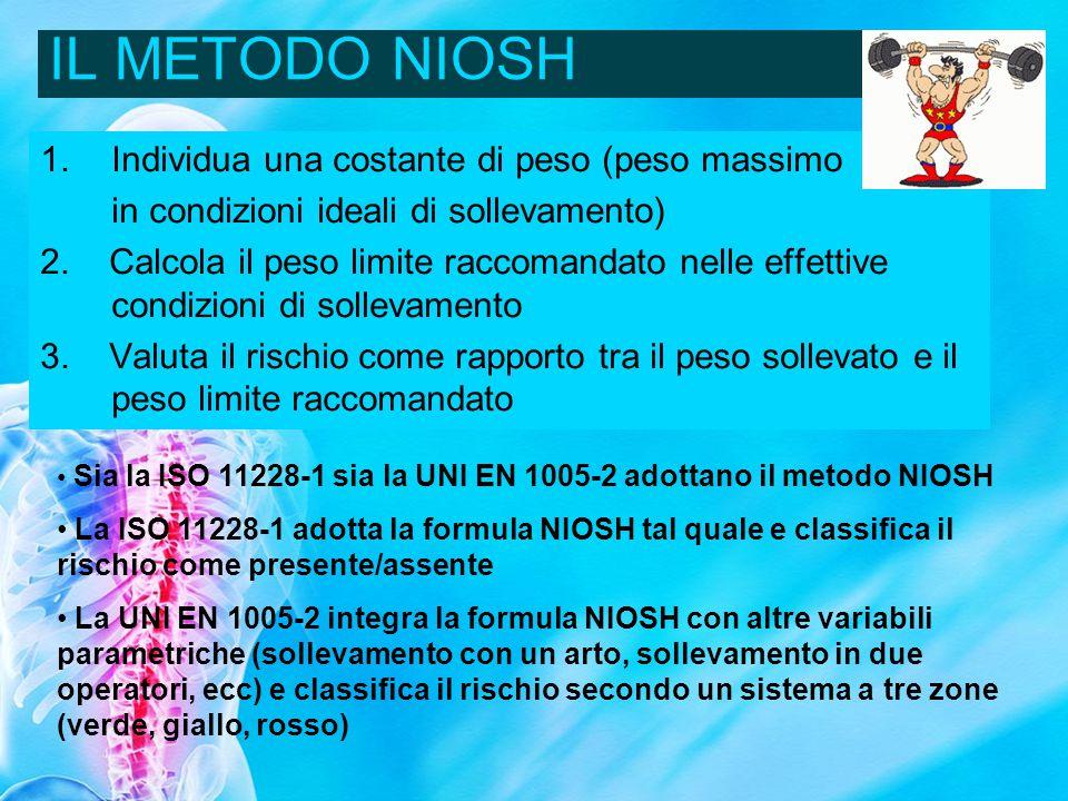 IL METODO NIOSH Individua una costante di peso (peso massimo
