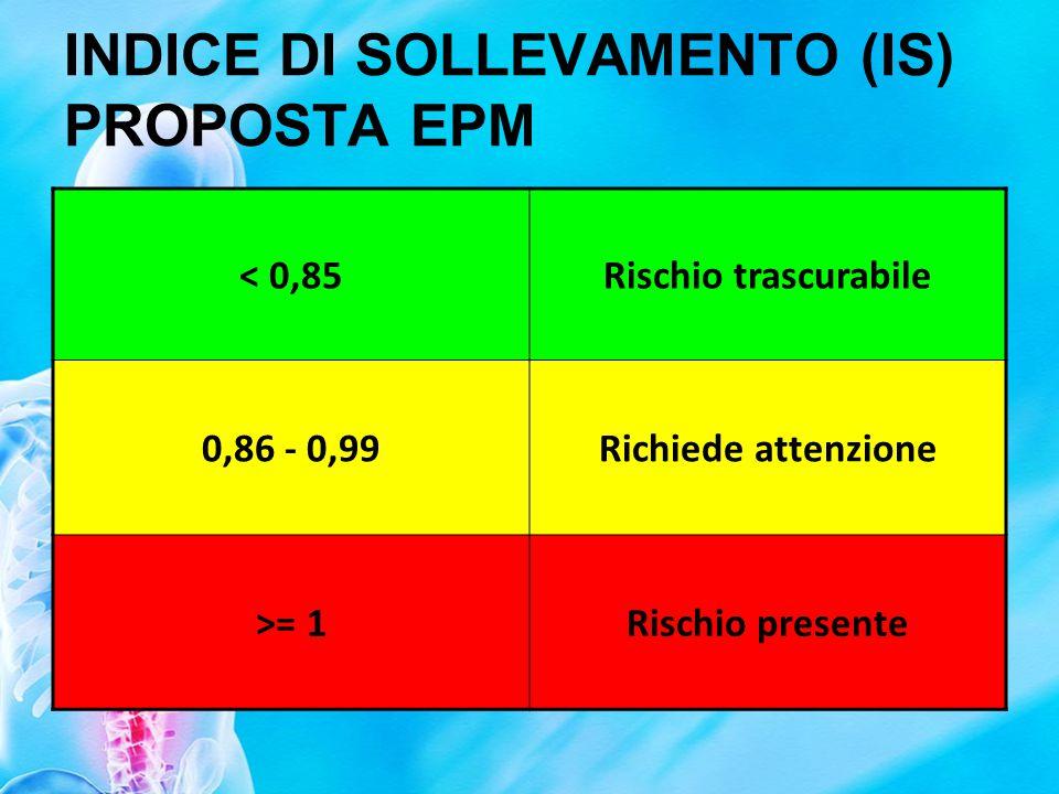 INDICE DI SOLLEVAMENTO (IS) PROPOSTA EPM
