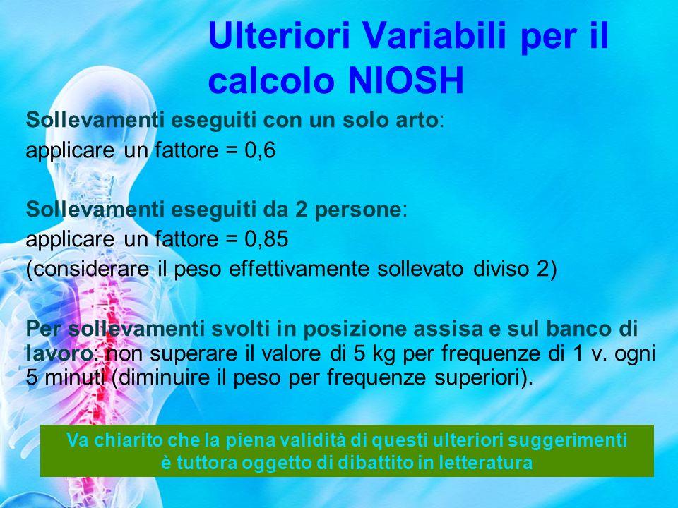 Ulteriori Variabili per il calcolo NIOSH