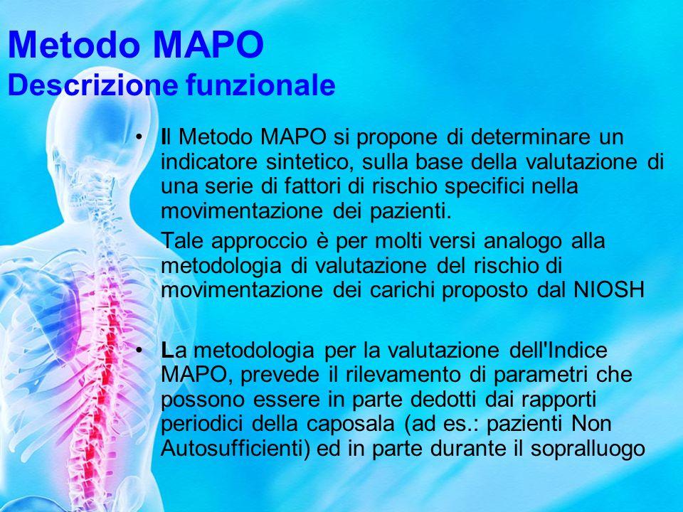 Metodo MAPO Descrizione funzionale