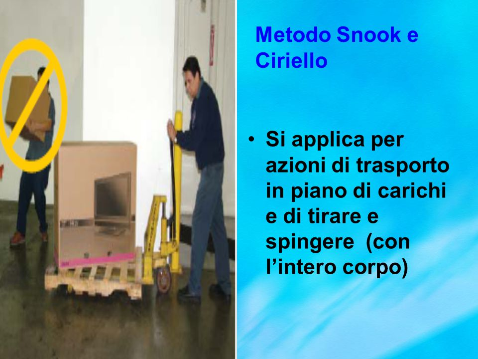 Metodo Snook e Ciriello