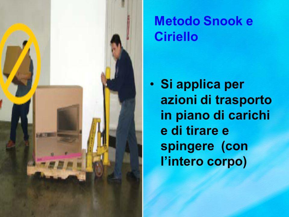 Metodo Snook e Ciriello