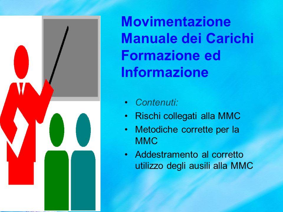 Movimentazione Manuale dei Carichi Formazione ed Informazione