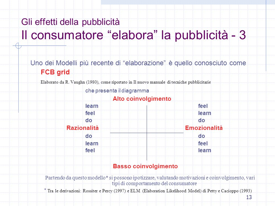 Gli effetti della pubblicità Il consumatore elabora la pubblicità - 3
