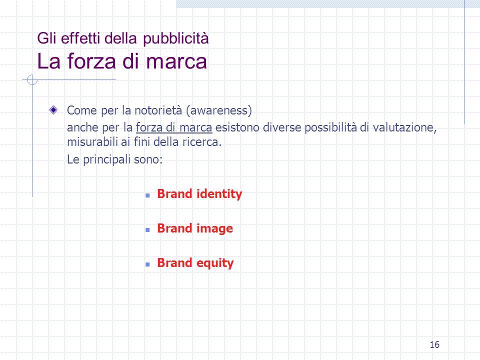 Gli effetti della pubblicità La forza di marca