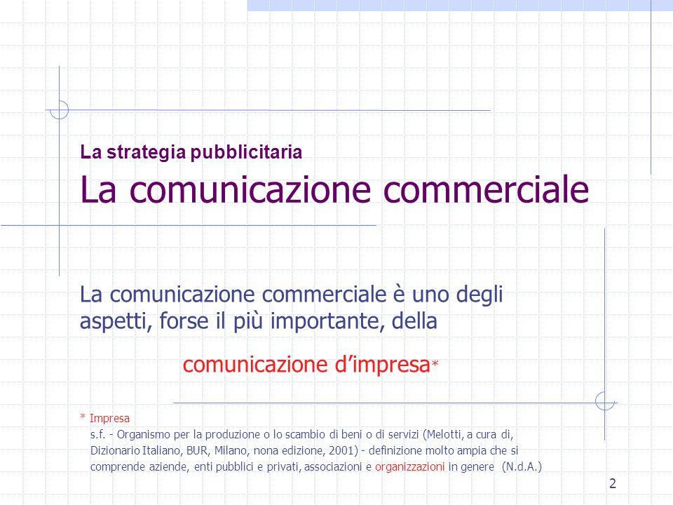 La strategia pubblicitaria La comunicazione commerciale