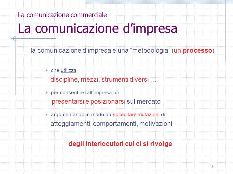 La comunicazione commerciale La comunicazione d'impresa
