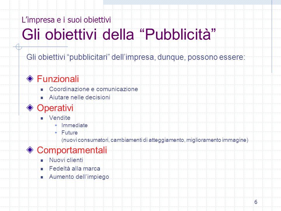 L'impresa e i suoi obiettivi Gli obiettivi della Pubblicità