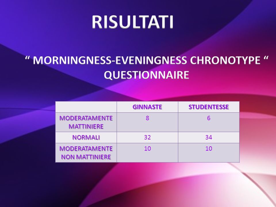 MORNINGNESS-EVENINGNESS CHRONOTYPE QUESTIONNAIRE