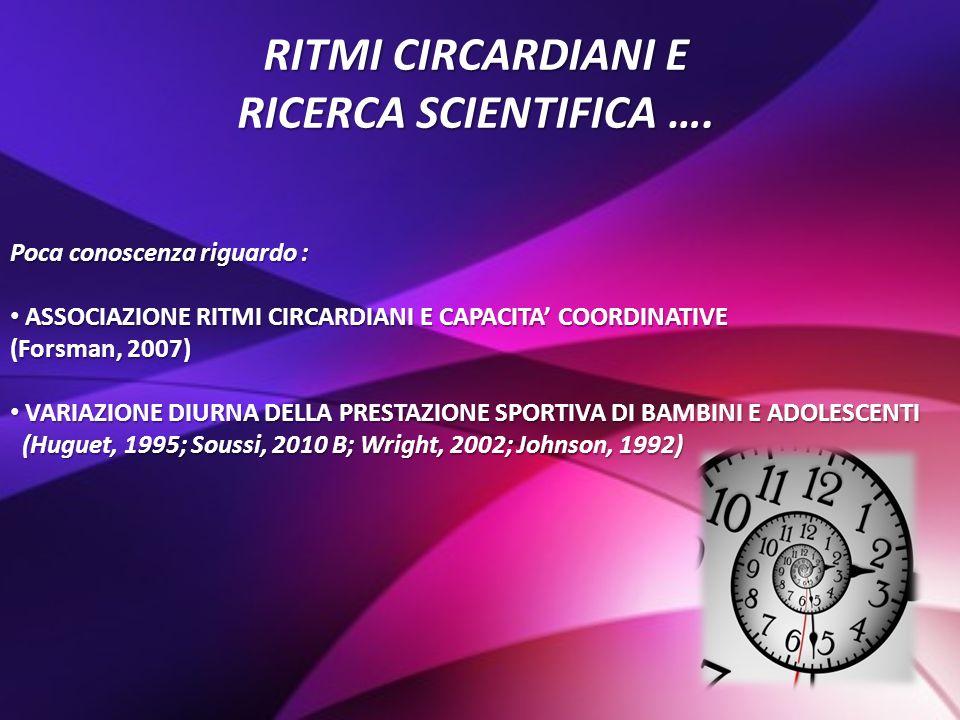 RITMI CIRCARDIANI E RICERCA SCIENTIFICA ….