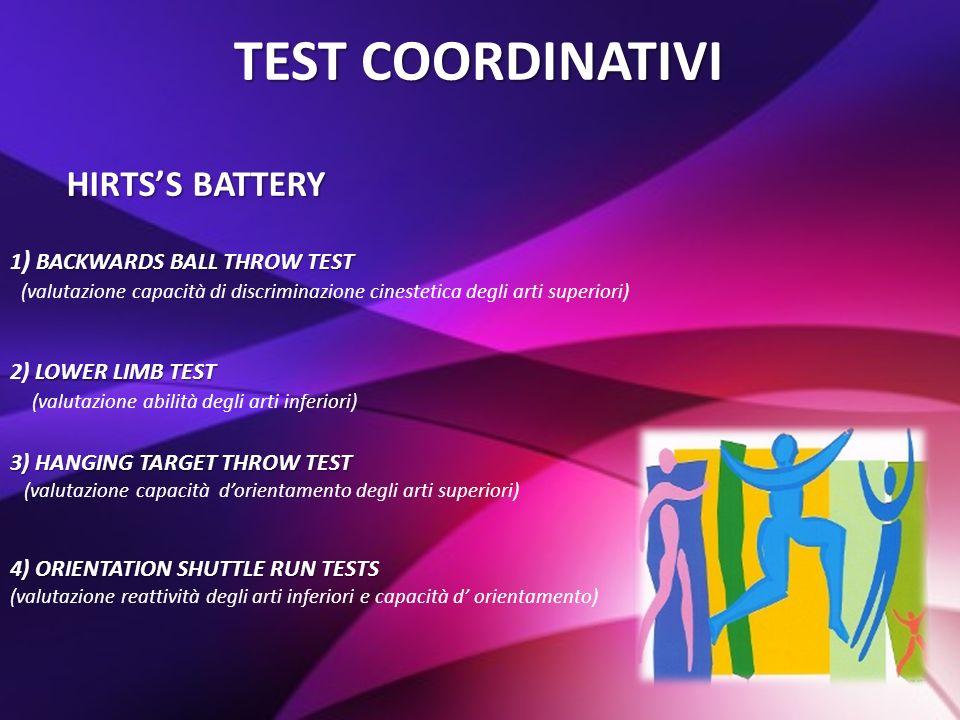 TEST COORDINATIVI HIRTS'S BATTERY 1) BACKWARDS BALL THROW TEST