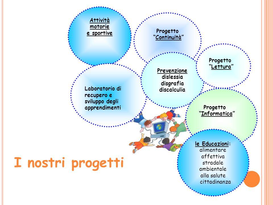I nostri progetti Attività motorie e sportive Progetto Continuità