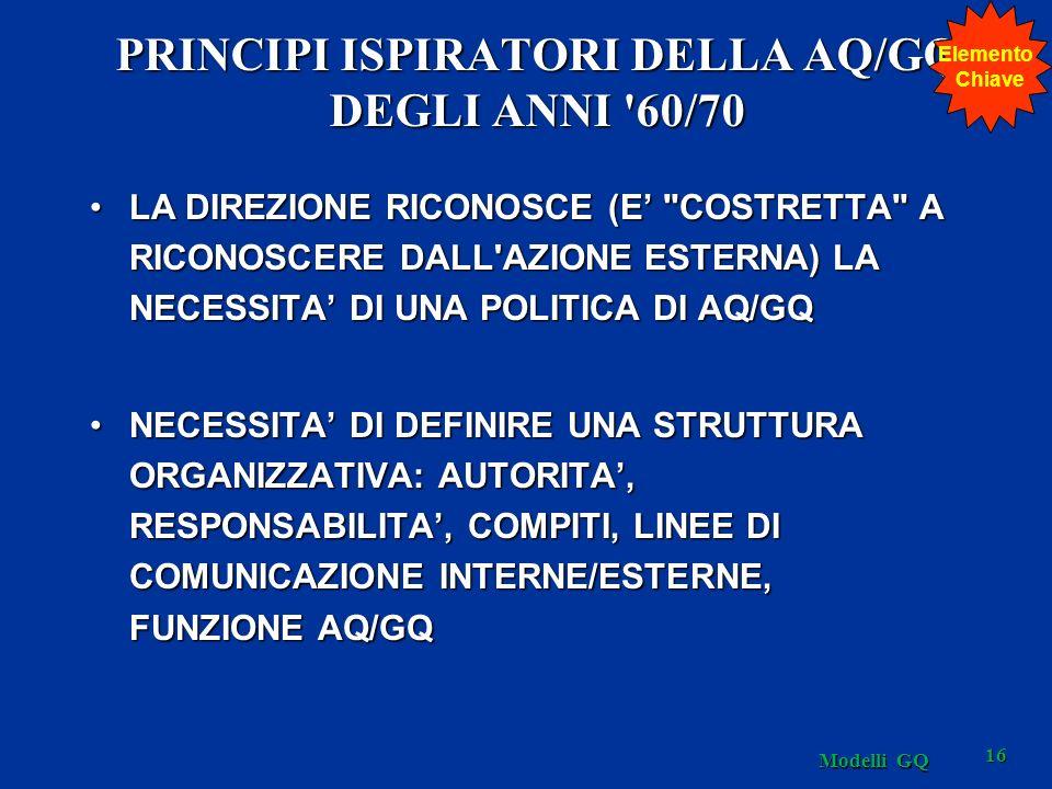 PRINCIPI ISPIRATORI DELLA AQ/GQ DEGLI ANNI 60/70