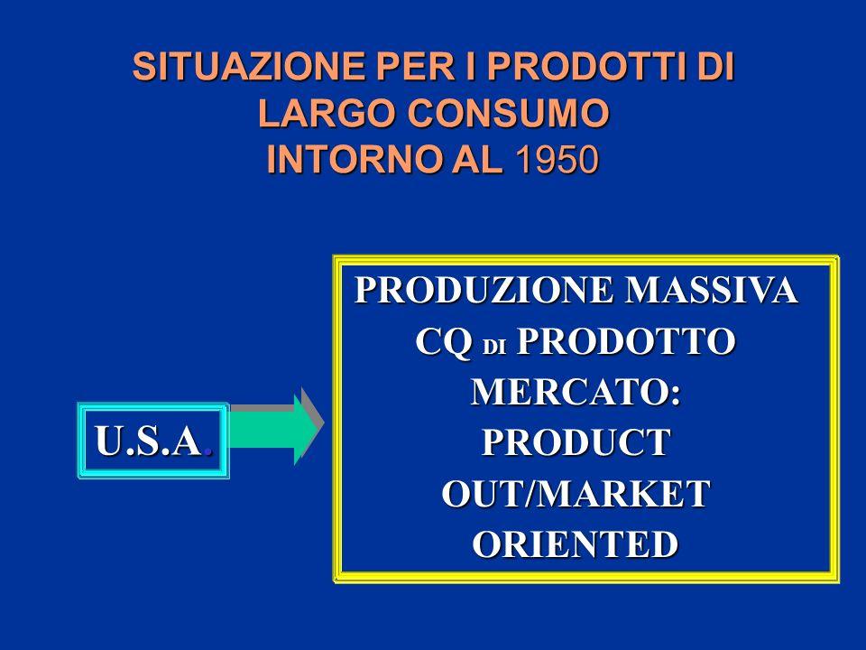 PRODUZIONE MASSIVA CQ DI PRODOTTO PRODUCT OUT/MARKET ORIENTED