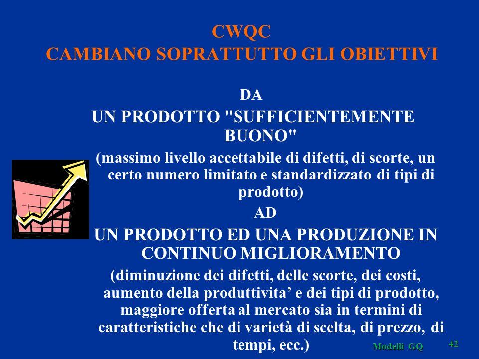 CWQC CAMBIANO SOPRATTUTTO GLI OBIETTIVI