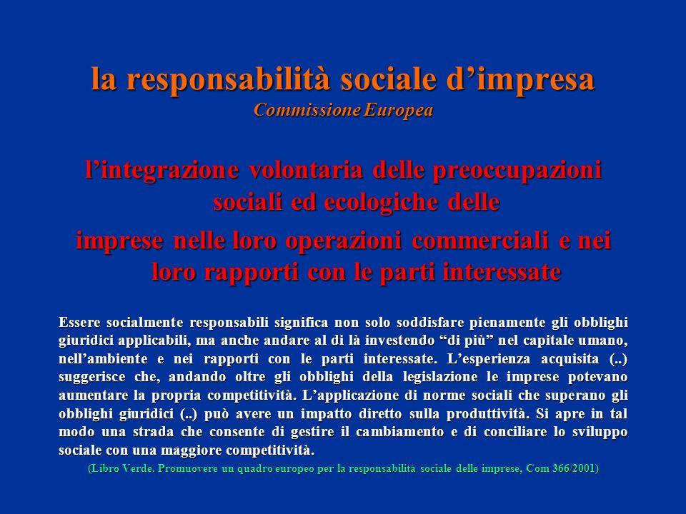 la responsabilità sociale d'impresa Commissione Europea