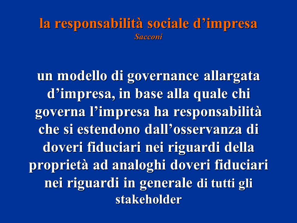la responsabilità sociale d'impresa Sacconi