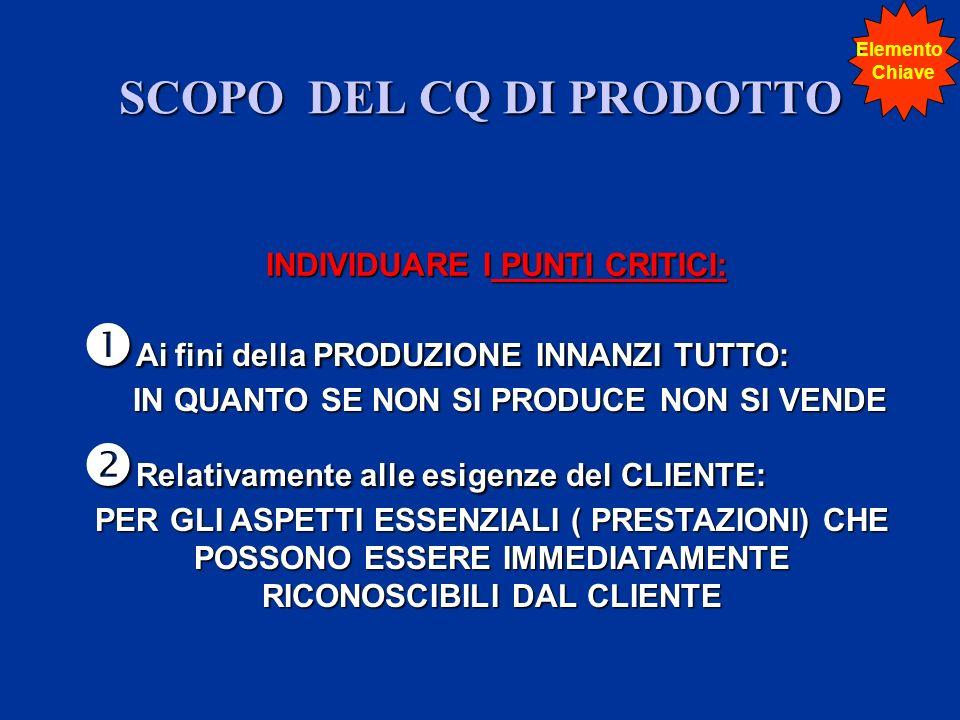 SCOPO DEL CQ DI PRODOTTO