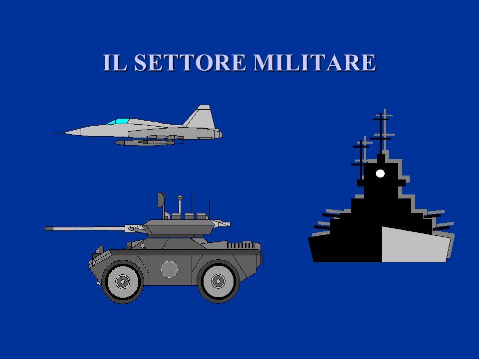 Facoltà di Ingegneria IL SETTORE MILITARE Par.1.2.8-slide 27