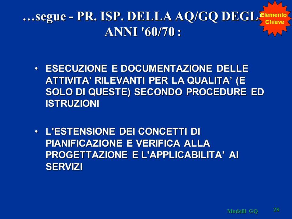 …segue - PR. ISP. DELLA AQ/GQ DEGLI ANNI 60/70 :