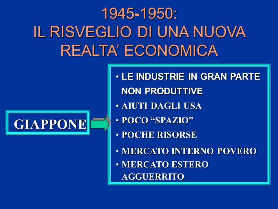 1945-1950: IL RISVEGLIO DI UNA NUOVA REALTA' ECONOMICA