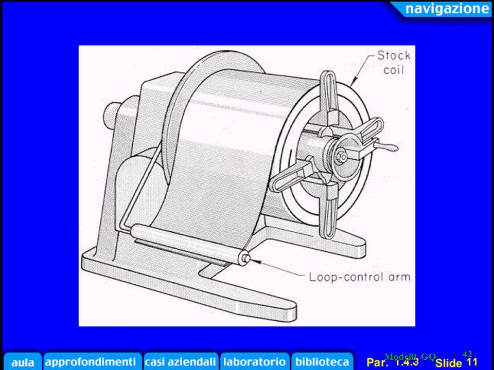 Par.1.4.3-slide 11a Modelli GQ