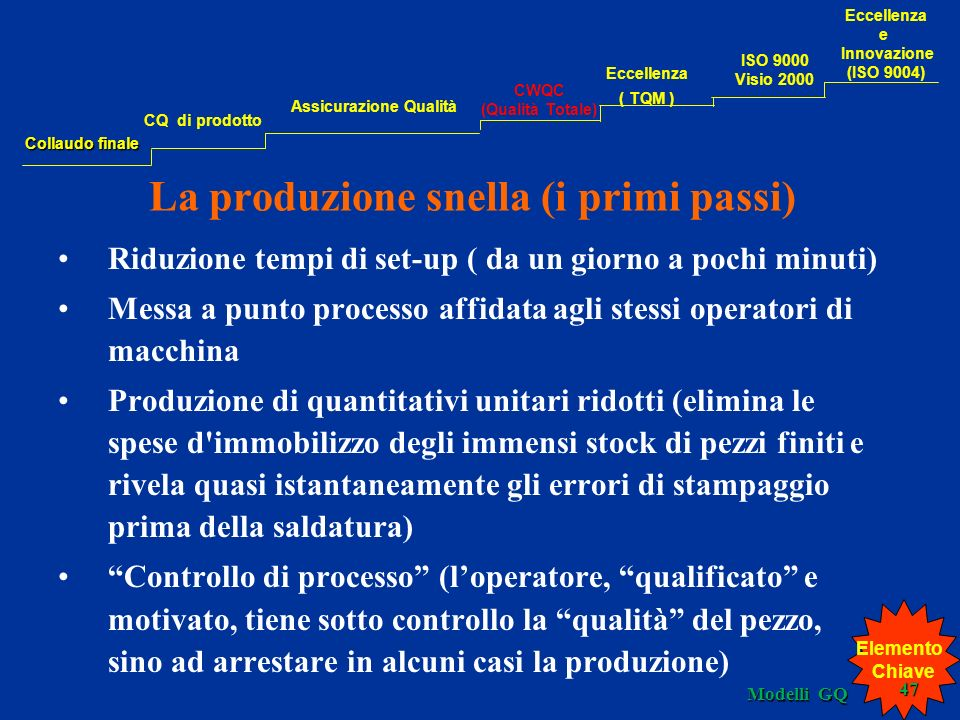 La produzione snella (i primi passi)