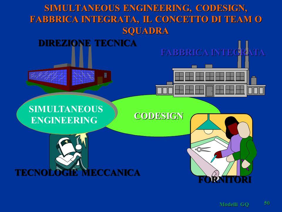 SIMULTANEOUS ENGINEERING, CODESIGN, FABBRICA INTEGRATA, IL CONCETTO DI TEAM O SQUADRA