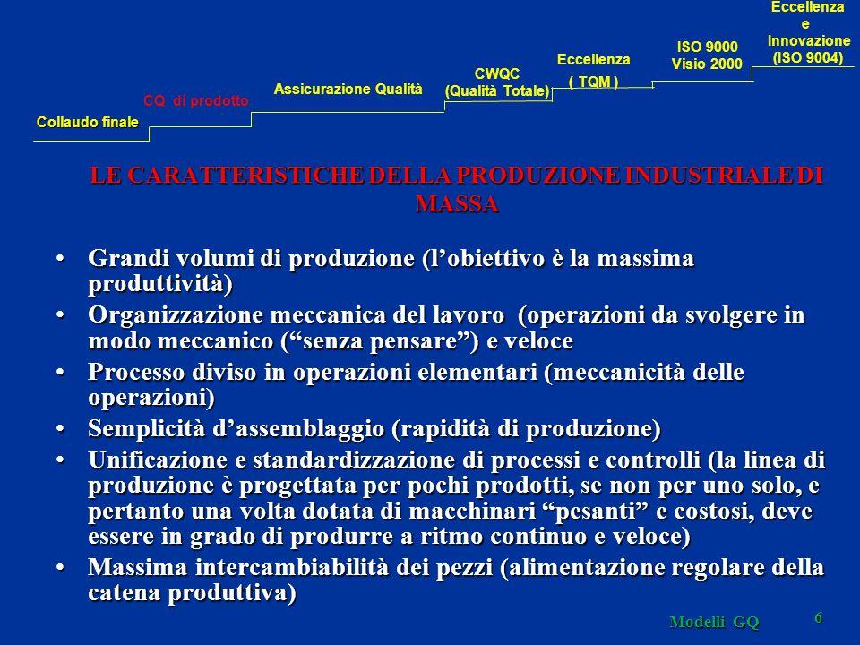 LE CARATTERISTICHE DELLA PRODUZIONE INDUSTRIALE DI MASSA